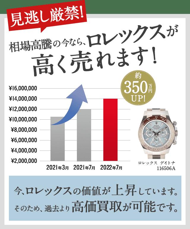 promo code 63ec5 9c5ee ロレックス 時計買取 | 最新価格相場で高く売るなら「なんぼや」